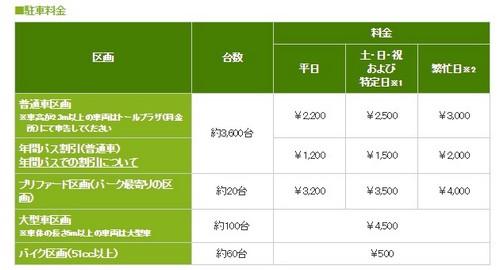 USJ駐車場の料金表